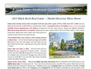 2015 Black Rock Year End Market Report
